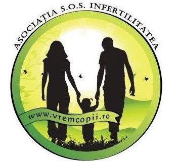 Asociația SOS Infertilitatea