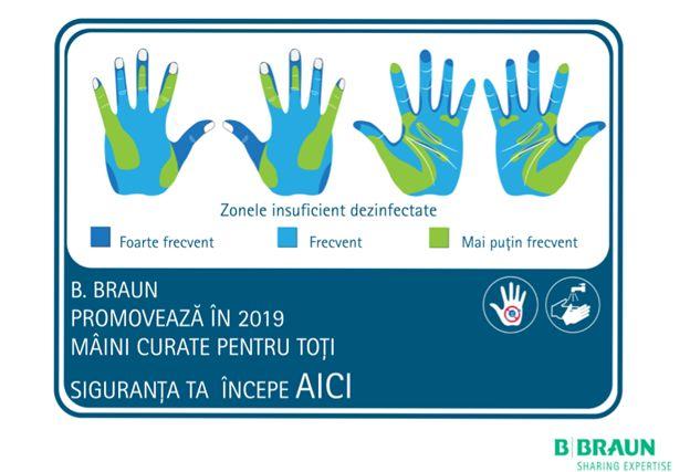 """Săptămâna Internațională dedicată Igienei Mâinilor a început. """"SALVEAZĂ VIEȚI: Spală-te pe mâini!"""""""