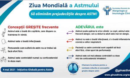 Ziua Mondială a Astmului este marcată la nivel mondial în prima zi de marți a lunii mai