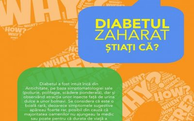 Infografic: 9 lucruri mai puțin cunoscute despre diabetul zaharat
