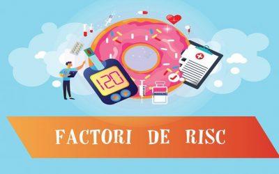 Infografic: Factori de risc pentru diabet