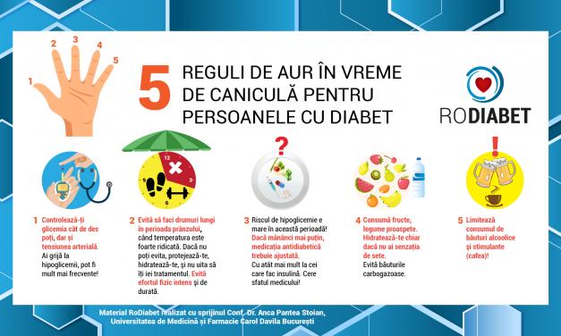 Infografic: 5 reguli de aur în vreme de caniculă pentru persoanele cu diabet